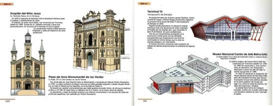madrid guia visual 2